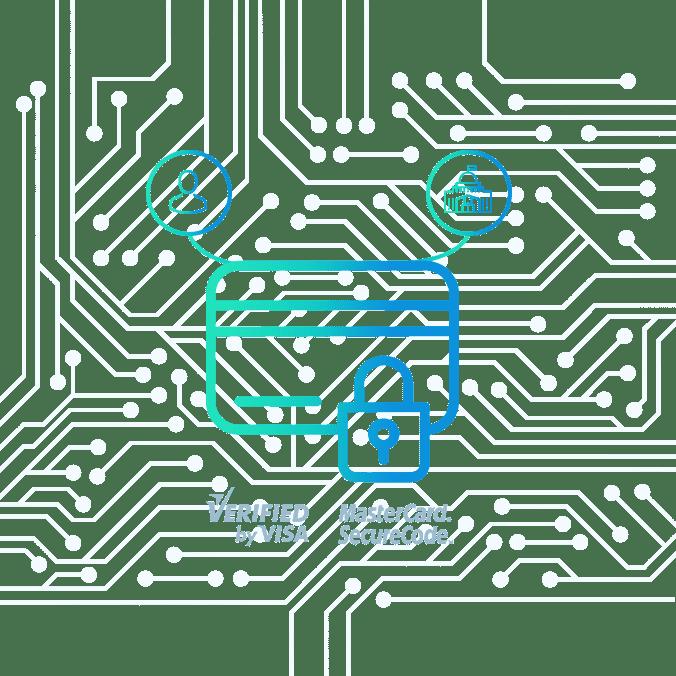 Что такое 3D Secure аутентификация?